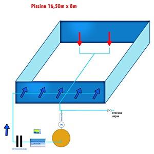 Generador de ozono para piscinas