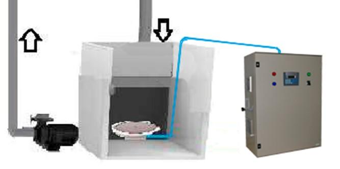 Generador de ozono semi industrial