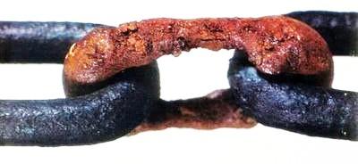 Sistema oxidante o sistema reductor