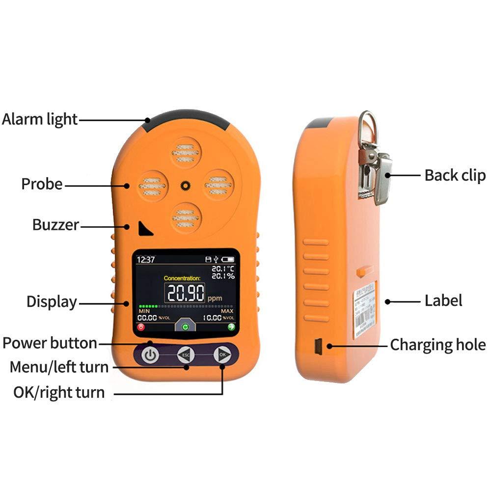 Detector de ozono ligero 4001