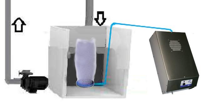 Ozono para purificar agua
